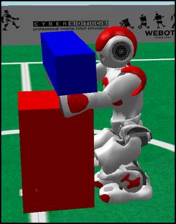 Humanoid simulation 2